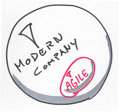 Agile is a subset of modern company culture